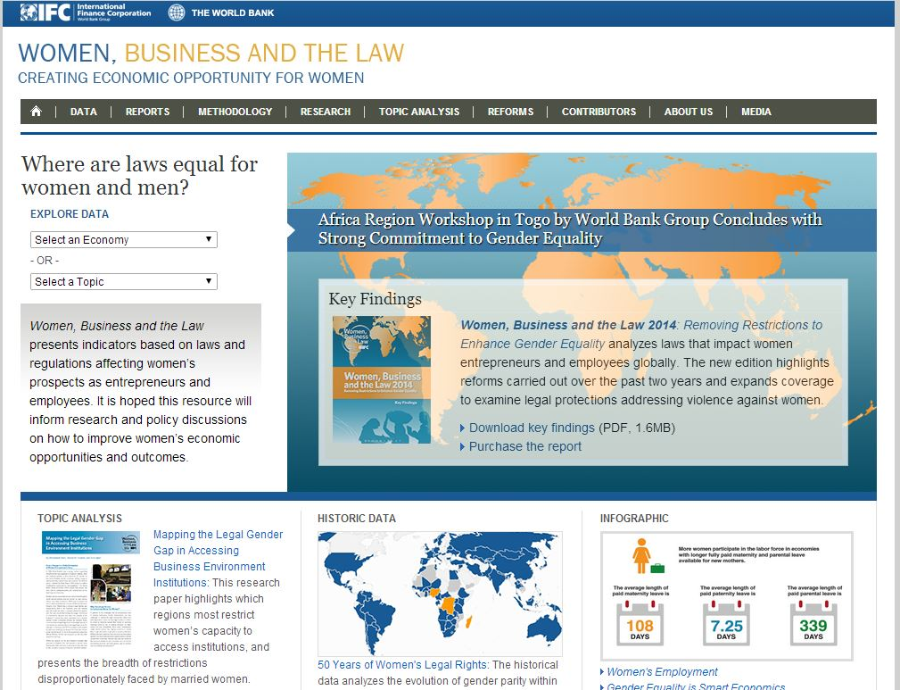 Women business and the law greating economic opportunity for women